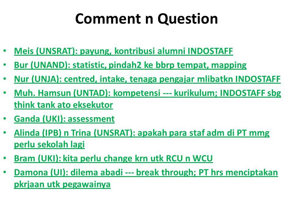 Comment n Question Meis (UNSRAT): payung, kontribusi alumni INDOSTAFF Bur (UNAND): statistic, pindah2 ke bbrp tempat, mapping Nur (UNJA): centred, intake, tenaga pengajar mlibatkn INDOSTAFF Muh.