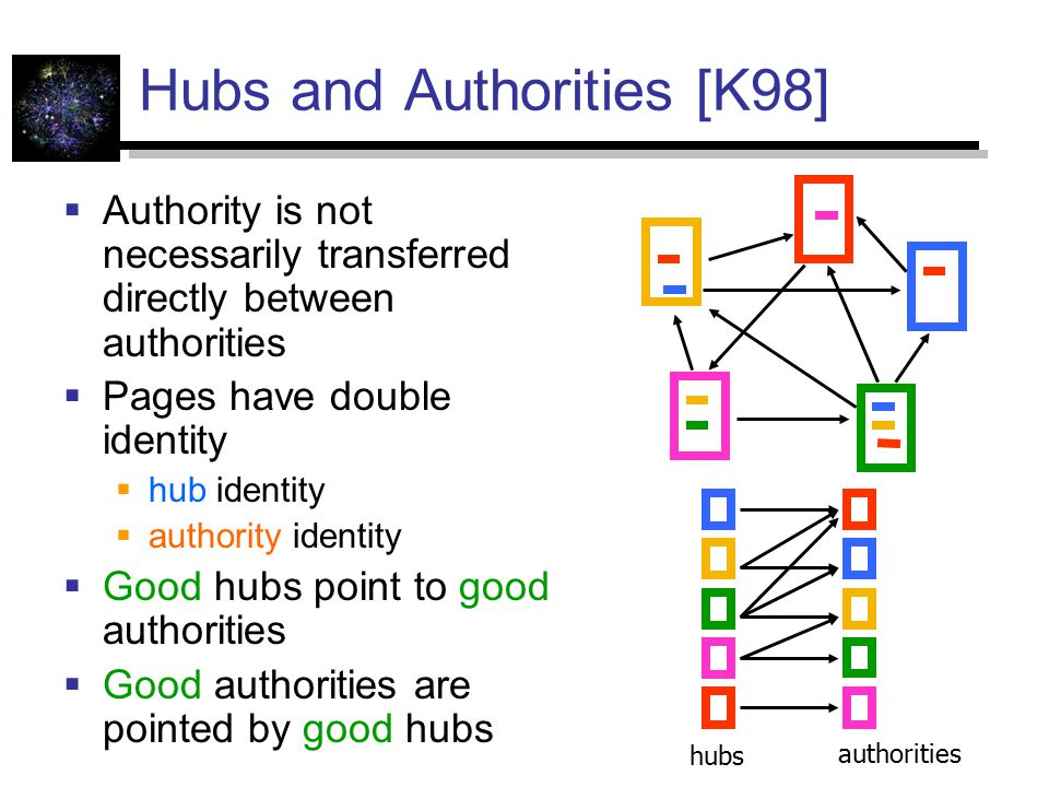 Hubs and Authorities [K98]  Authority is not necessarily transferred directly between authorities  Pages have double identity  hub identity  authority identity  Good hubs point to good authorities  Good authorities are pointed by good hubs hubs authorities