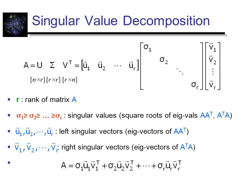 Singular Value Decomposition  r : rank of matrix A  σ 1 ≥ σ 2 ≥ … ≥σ r : singular values (square roots of eig-vals AA T, A T A)  : left singular vectors (eig-vectors of AA T )  : right singular vectors (eig-vectors of A T A)  [n×r][r×r][r×n]