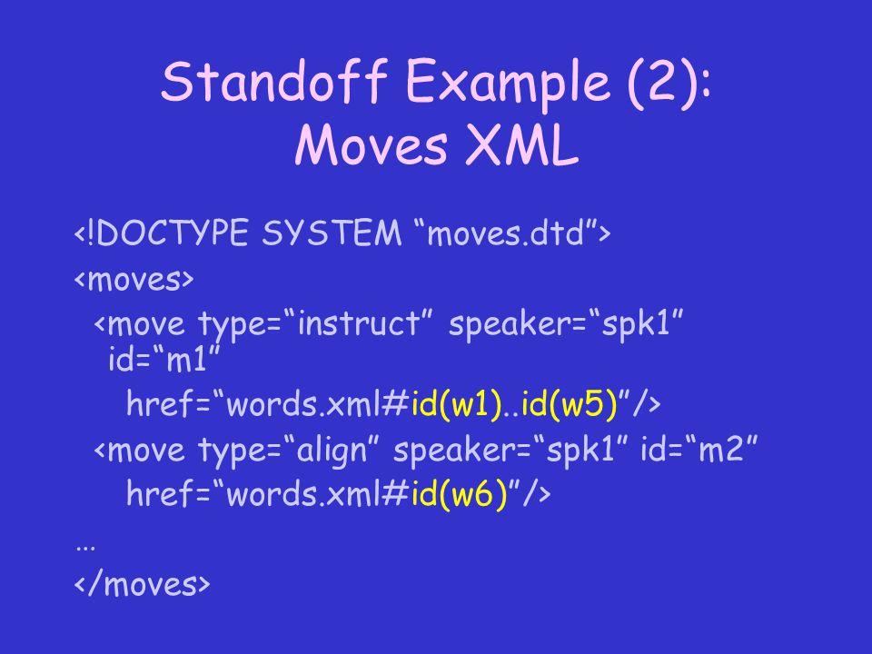 Standoff Example (2): Moves XML <move type= instruct speaker= spk1 id= m1 href= words.xml#id(w1)..id(w5) /> <move type= align speaker= spk1 id= m2 href= words.xml#id(w6) /> …