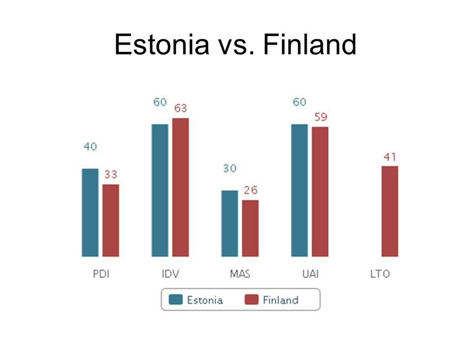 Estonia vs. Finland