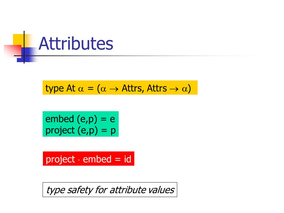 Attributes type At  = (   Attrs, Attrs   ) embed (e,p) = e project (e,p) = p type safety for attribute values project  embed = id