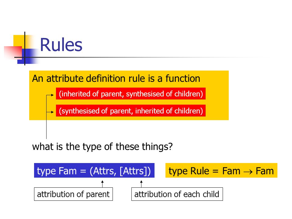 Rules An attribute definition rule is a function (inherited of parent, synthesised of children) (synthesised of parent, inherited of children) what is the type of these things.