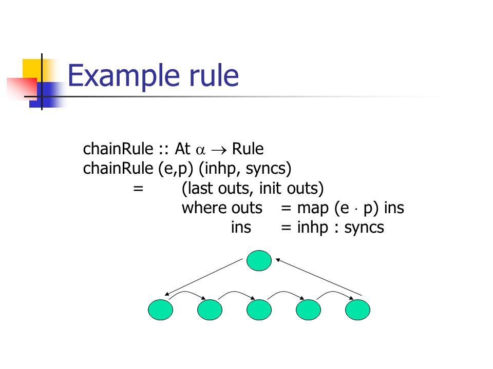 Example rule chainRule :: At   Rule chainRule (e,p) (inhp, syncs) = (last outs, init outs) where outs = map (e  p) ins ins= inhp : syncs