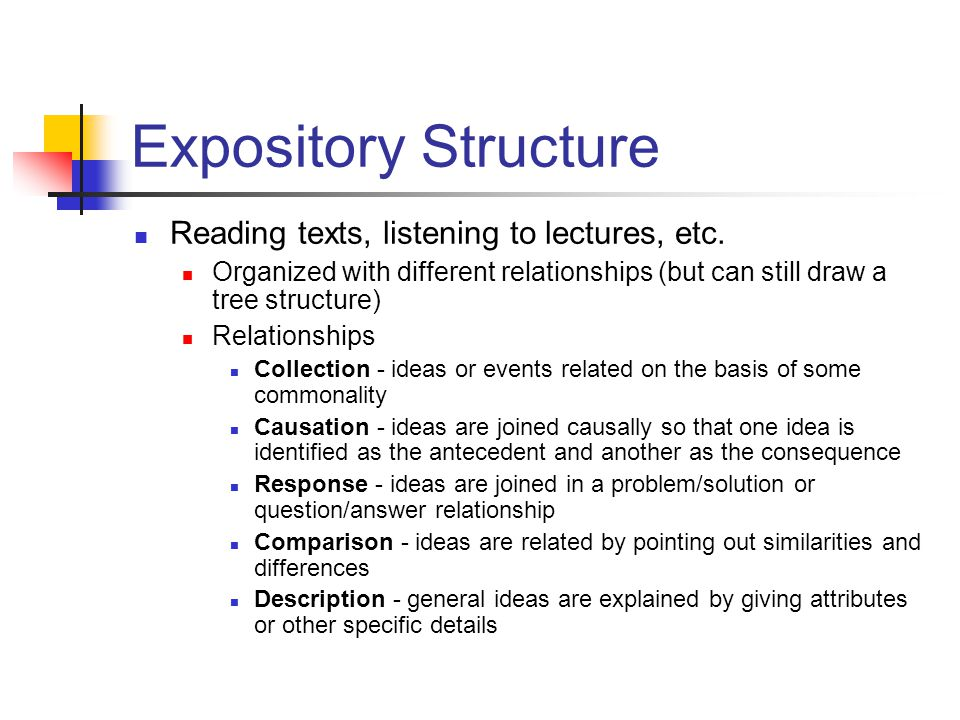 Expository Structure Reading texts, listening to lectures, etc.
