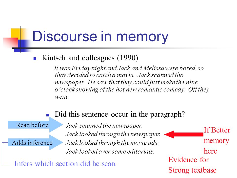 Discourse in memory Kintsch and colleagues (1990) Jack scanned the newspaper.