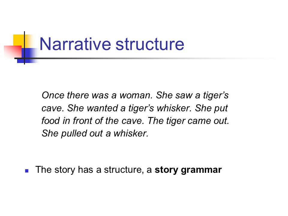 Narrative structure Story grammar - can depict with a tree structure Story SettingEpisode EventReaction GoalOvert ResponseActionConsequence Event Once there was a woman.
