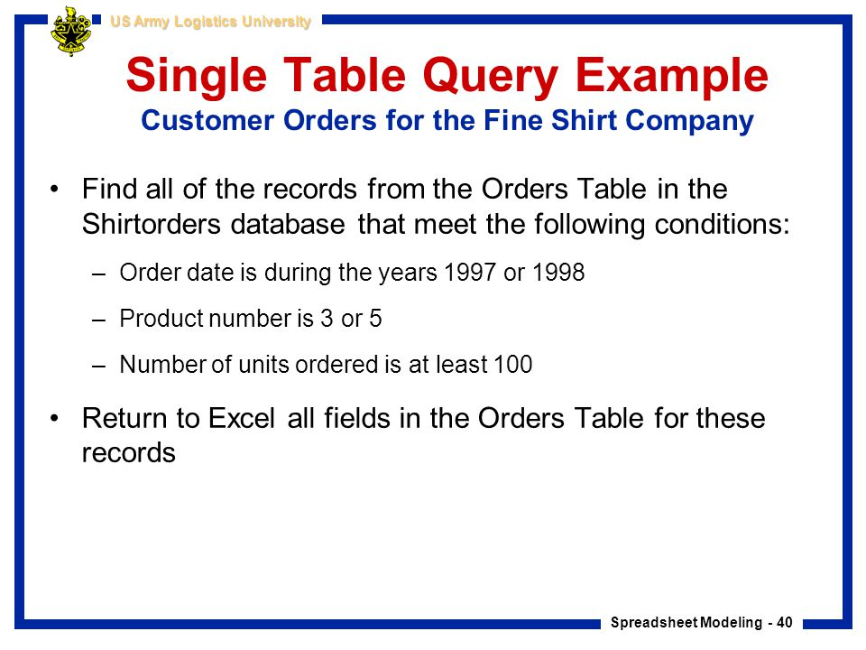Spreadsheet Modeling - 40 US Army Logistics University Find all of the records from the Orders Table in the Shirtorders database that meet the followi