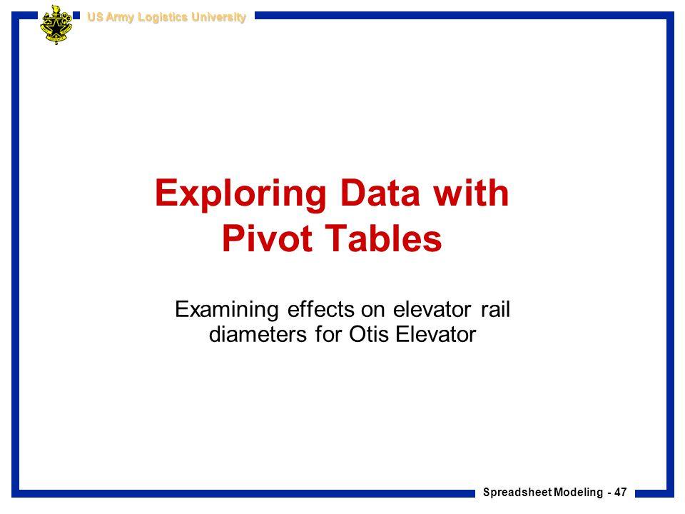 Spreadsheet Modeling - 47 US Army Logistics University Exploring Data with Pivot Tables Examining effects on elevator rail diameters for Otis Elevator