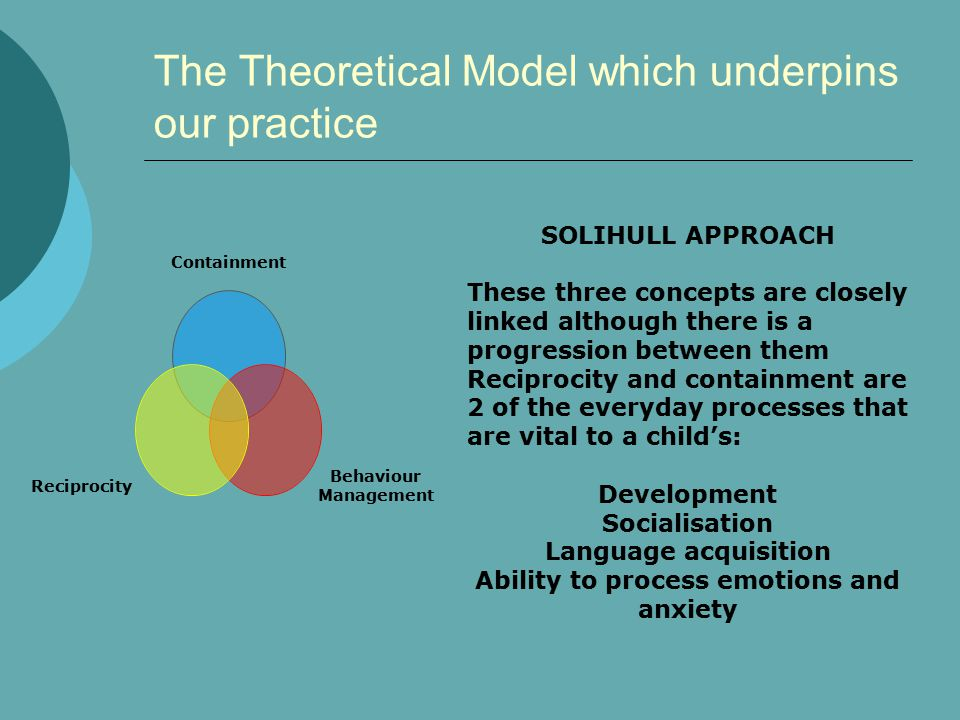 The Theoretical Model which underpins our practice Containment Behaviour Management Reciprocity SOLIHULL APPROACH These three concepts are closely linked although there is a progression between them Reciprocity and containment are 2 of the everyday processes that are vital to a child's: Development Socialisation Language acquisition Ability to process emotions and anxiety