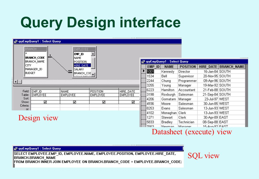 Query Design interface Design view Datasheet (execute) view SQL view