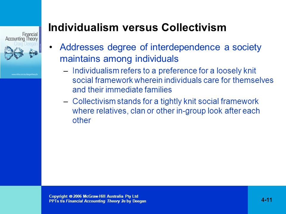 4-11 Copyright  2006 McGraw-Hill Australia Pty Ltd PPTs t/a Financial Accounting Theory 2e by Deegan Individualism versus Collectivism Addresses degree of interdependence a society maintains among individuals –Individualism refers to a preference for a loosely knit social framework wherein individuals care for themselves and their immediate families –Collectivism stands for a tightly knit social framework where relatives, clan or other in-group look after each other