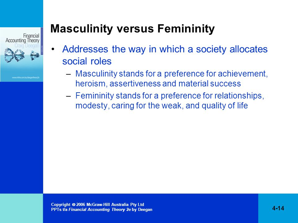 4-14 Copyright  2006 McGraw-Hill Australia Pty Ltd PPTs t/a Financial Accounting Theory 2e by Deegan Masculinity versus Femininity Addresses the way in which a society allocates social roles –Masculinity stands for a preference for achievement, heroism, assertiveness and material success –Femininity stands for a preference for relationships, modesty, caring for the weak, and quality of life