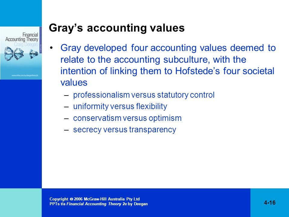 4-16 Copyright  2006 McGraw-Hill Australia Pty Ltd PPTs t/a Financial Accounting Theory 2e by Deegan Gray's accounting values Gray developed four accounting values deemed to relate to the accounting subculture, with the intention of linking them to Hofstede's four societal values –professionalism versus statutory control –uniformity versus flexibility –conservatism versus optimism –secrecy versus transparency