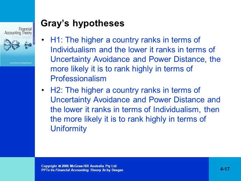 4-17 Copyright  2006 McGraw-Hill Australia Pty Ltd PPTs t/a Financial Accounting Theory 2e by Deegan Gray's hypotheses H1: The higher a country ranks in terms of Individualism and the lower it ranks in terms of Uncertainty Avoidance and Power Distance, the more likely it is to rank highly in terms of Professionalism H2: The higher a country ranks in terms of Uncertainty Avoidance and Power Distance and the lower it ranks in terms of Individualism, then the more likely it is to rank highly in terms of Uniformity