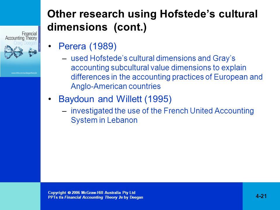 4-21 Copyright  2006 McGraw-Hill Australia Pty Ltd PPTs t/a Financial Accounting Theory 2e by Deegan Other research using Hofstede's cultural dimensions (cont.) Perera (1989) –used Hofstede's cultural dimensions and Gray's accounting subcultural value dimensions to explain differences in the accounting practices of European and Anglo-American countries Baydoun and Willett (1995) –investigated the use of the French United Accounting System in Lebanon