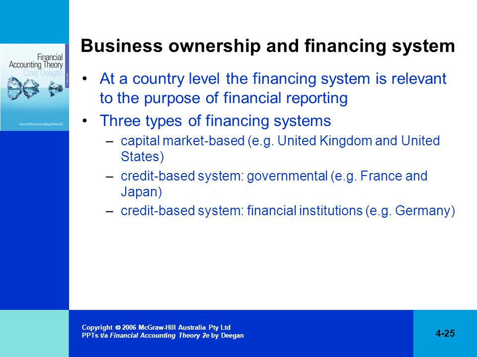 4-25 Copyright  2006 McGraw-Hill Australia Pty Ltd PPTs t/a Financial Accounting Theory 2e by Deegan Business ownership and financing system At a cou