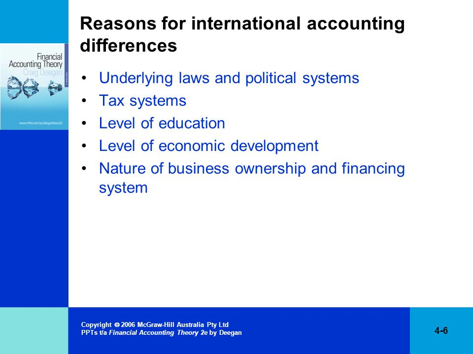 4-6 Copyright  2006 McGraw-Hill Australia Pty Ltd PPTs t/a Financial Accounting Theory 2e by Deegan Reasons for international accounting differences Underlying laws and political systems Tax systems Level of education Level of economic development Nature of business ownership and financing system