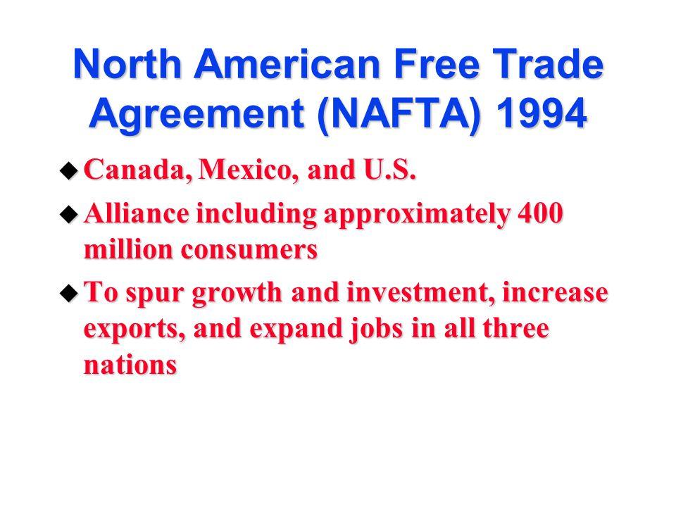 North American Free Trade Agreement (NAFTA) 1994 u Canada, Mexico, and U.S.