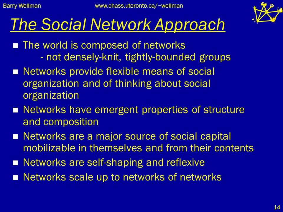 Barry Wellmanwww.chass.utoronto.ca/~wellman 14 The Social Network Approach The world is composed of networks - not densely-knit, tightly-bounded group