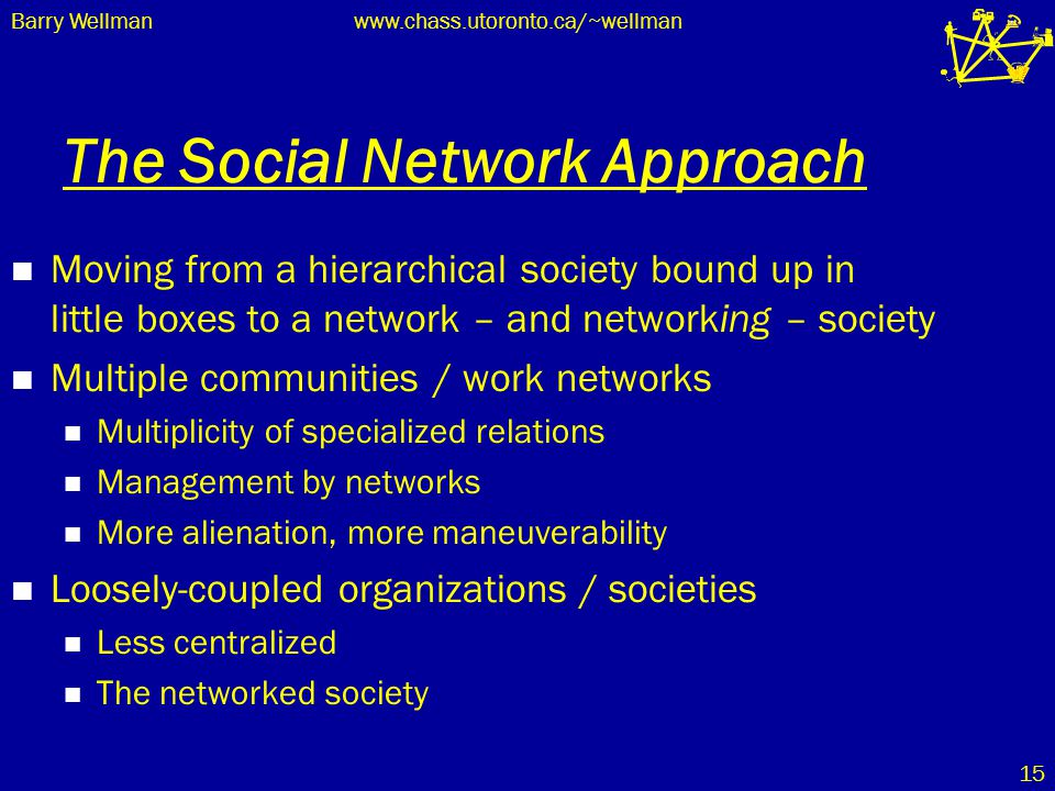 Barry Wellmanwww.chass.utoronto.ca/~wellman 15 The Social Network Approach Moving from a hierarchical society bound up in little boxes to a network –