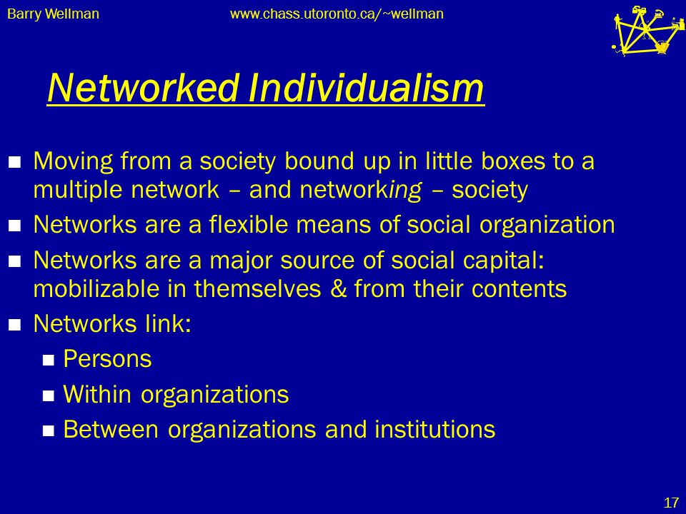 Barry Wellmanwww.chass.utoronto.ca/~wellman 17 Networked Individualism Moving from a society bound up in little boxes to a multiple network – and netw