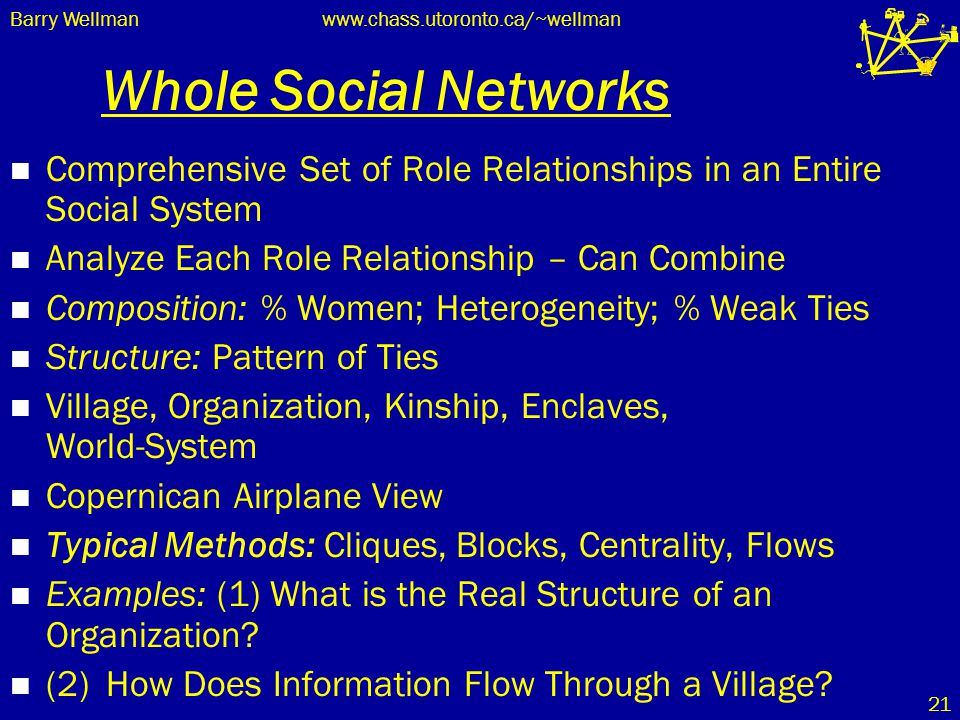 Barry Wellmanwww.chass.utoronto.ca/~wellman 21 Whole Social Networks Comprehensive Set of Role Relationships in an Entire Social System Analyze Each R
