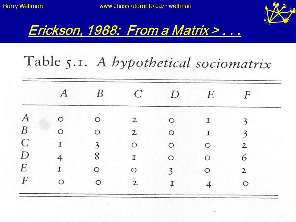 Barry Wellmanwww.chass.utoronto.ca/~wellman 29 Erickson, 1988: From a Matrix >...