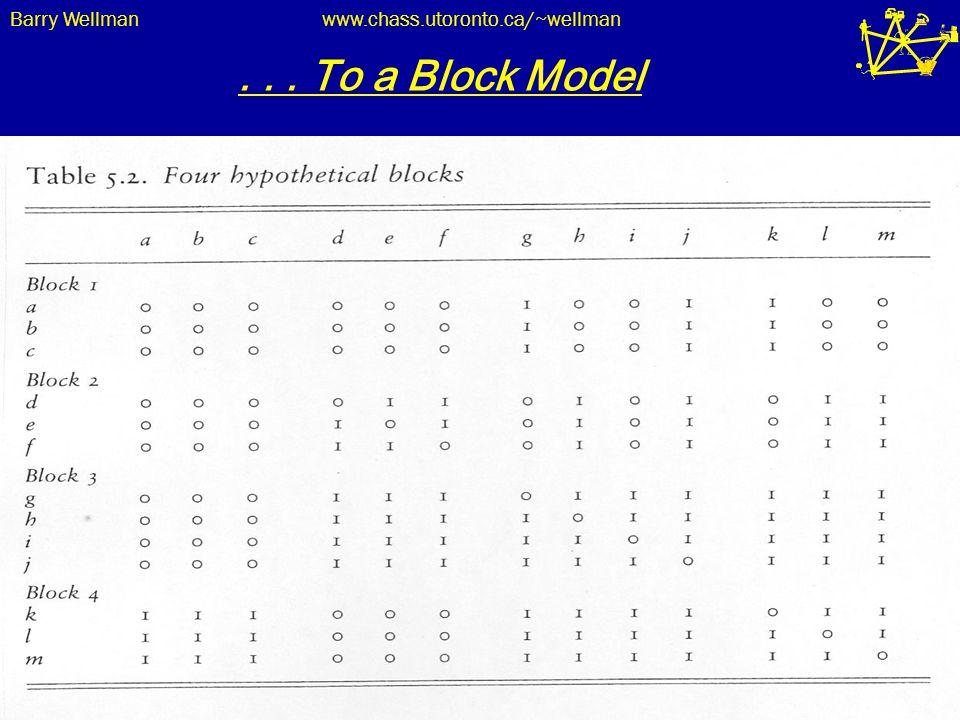 Barry Wellmanwww.chass.utoronto.ca/~wellman 30... To a Block Model