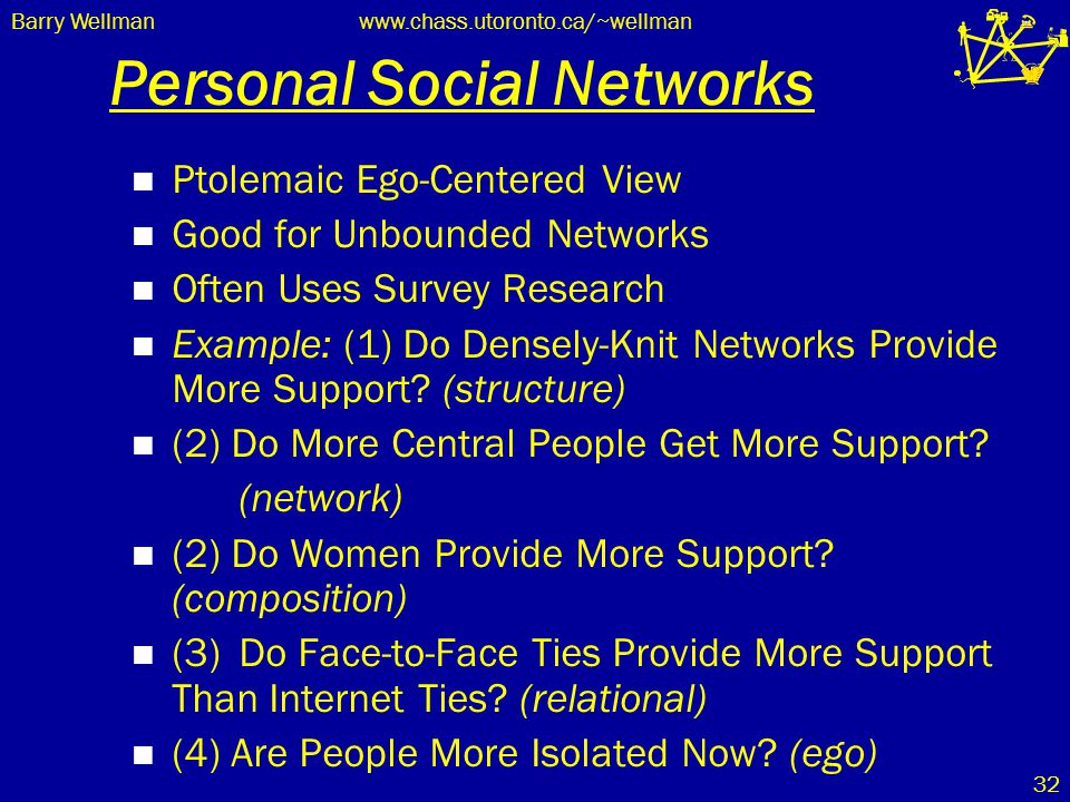 Barry Wellmanwww.chass.utoronto.ca/~wellman 32 Personal Social Networks Ptolemaic Ego-Centered View Good for Unbounded Networks Often Uses Survey Rese