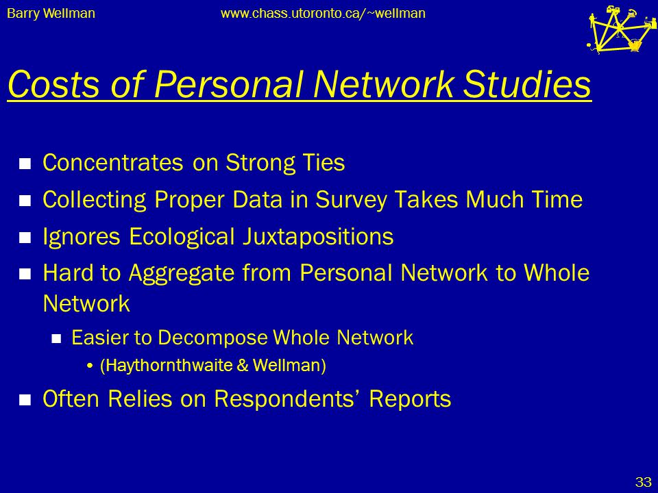 Barry Wellmanwww.chass.utoronto.ca/~wellman 33 Costs of Personal Network Studies Concentrates on Strong Ties Collecting Proper Data in Survey Takes Mu