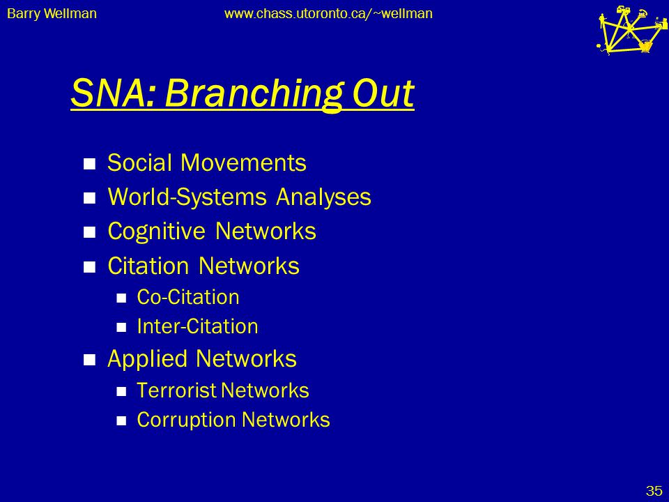 Barry Wellmanwww.chass.utoronto.ca/~wellman 35 SNA: Branching Out Social Movements World-Systems Analyses Cognitive Networks Citation Networks Co-Cita