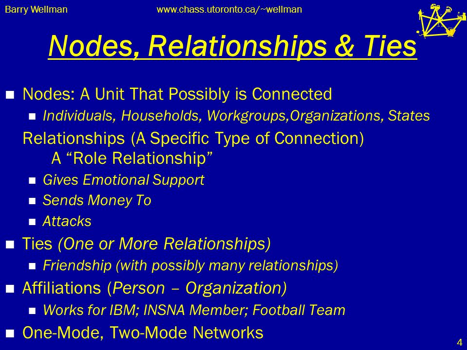 Barry Wellmanwww.chass.utoronto.ca/~wellman 4 Nodes, Relationships & Ties Nodes: A Unit That Possibly is Connected Individuals, Households, Workgroups