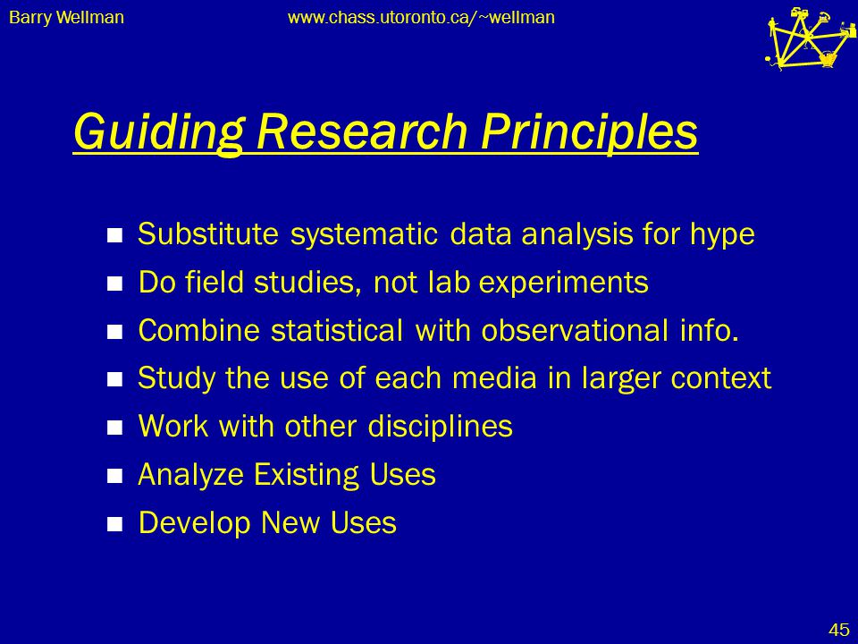 Barry Wellmanwww.chass.utoronto.ca/~wellman 45 Guiding Research Principles Substitute systematic data analysis for hype Do field studies, not lab expe