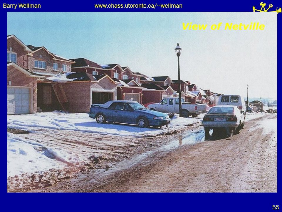 Barry Wellmanwww.chass.utoronto.ca/~wellman 55 View of Netville