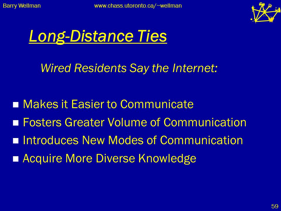 Barry Wellmanwww.chass.utoronto.ca/~wellman 59 Long-Distance Ties Wired Residents Say the Internet: Makes it Easier to Communicate Fosters Greater Vol