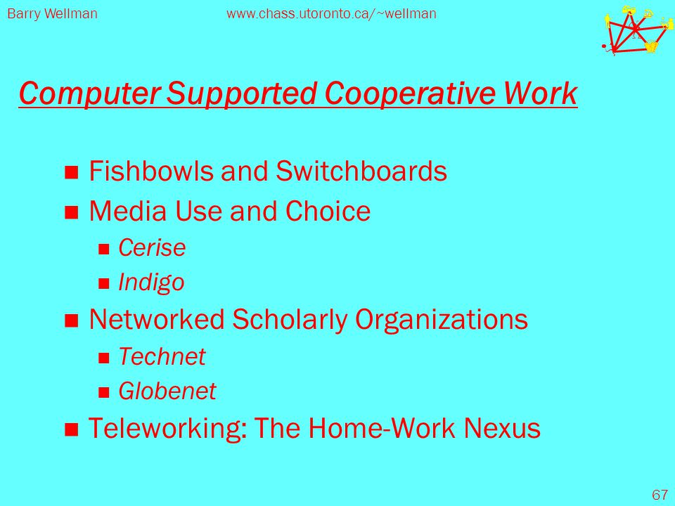 Barry Wellmanwww.chass.utoronto.ca/~wellman 67 Computer Supported Cooperative Work Fishbowls and Switchboards Media Use and Choice Cerise Indigo Netwo