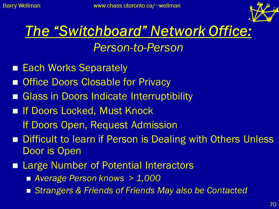 "Barry Wellmanwww.chass.utoronto.ca/~wellman 70 The ""Switchboard"" Network Office: Person-to-Person Each Works Separately Office Doors Closable for Priv"