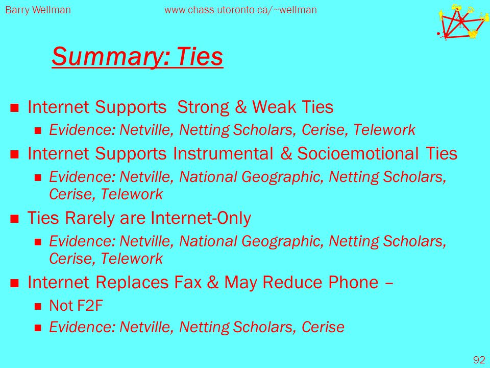 Barry Wellmanwww.chass.utoronto.ca/~wellman 92 Summary: Ties Internet Supports Strong & Weak Ties Evidence: Netville, Netting Scholars, Cerise, Telewo
