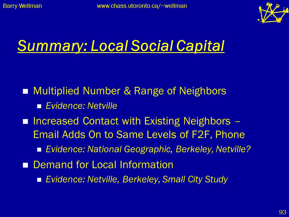 Barry Wellmanwww.chass.utoronto.ca/~wellman 93 Summary: Local Social Capital Multiplied Number & Range of Neighbors Evidence: Netville Increased Conta