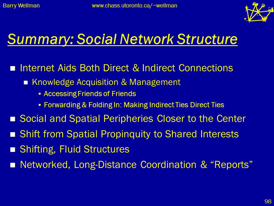 Barry Wellmanwww.chass.utoronto.ca/~wellman 98 Summary: Social Network Structure Internet Aids Both Direct & Indirect Connections Knowledge Acquisitio