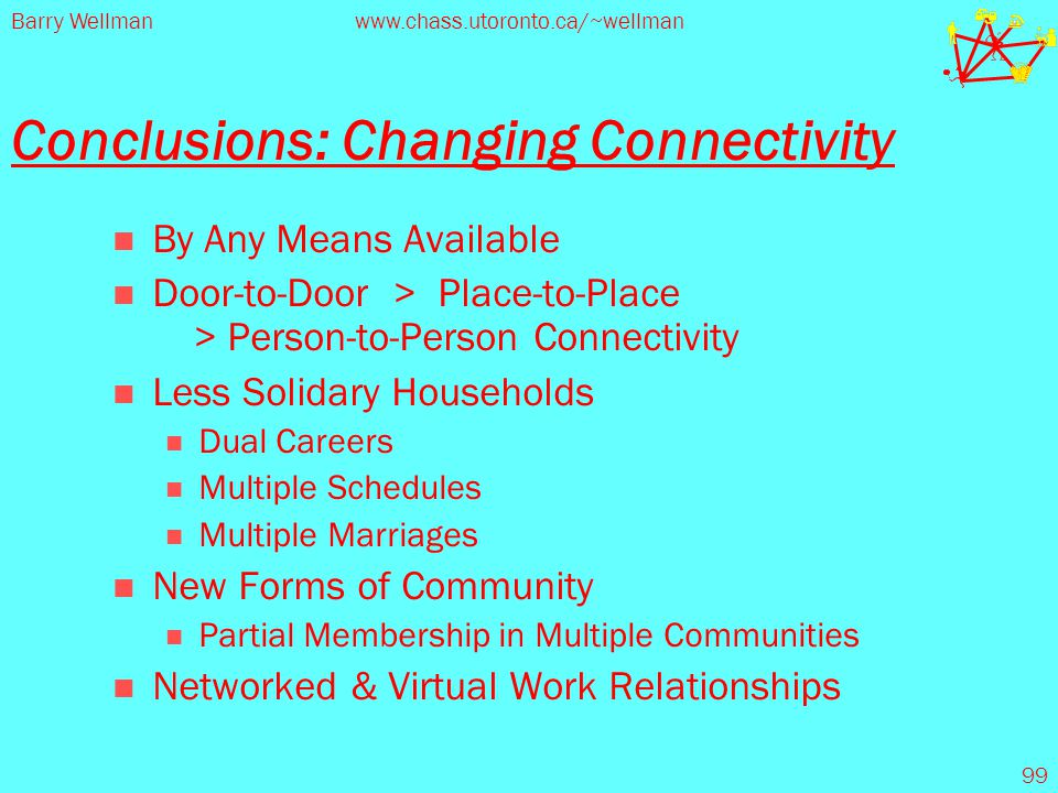 Barry Wellmanwww.chass.utoronto.ca/~wellman 99 Conclusions: Changing Connectivity By Any Means Available Door-to-Door > Place-to-Place > Person-to-Per