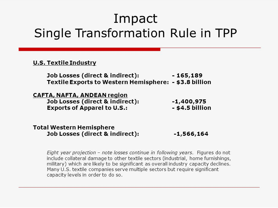 Impact Single Transformation Rule in TPP U.S.