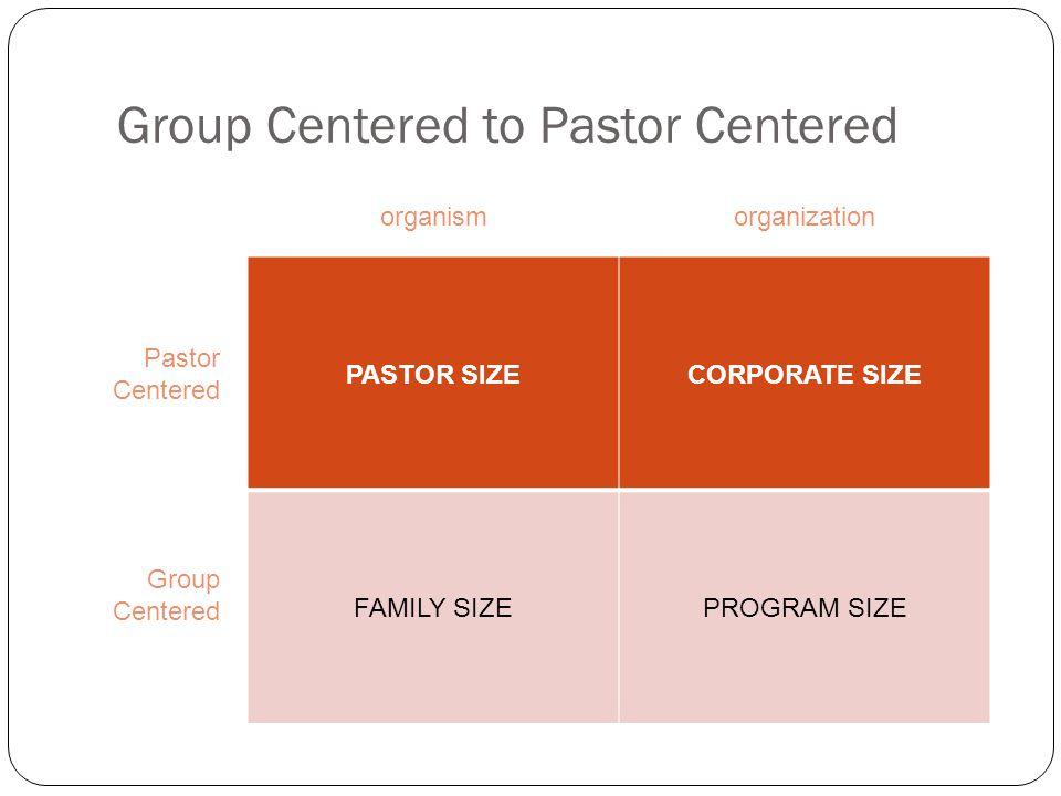 Group Centered to Pastor Centered PASTOR SIZECORPORATE SIZE FAMILY SIZEPROGRAM SIZE organismorganization Pastor Centered Group Centered