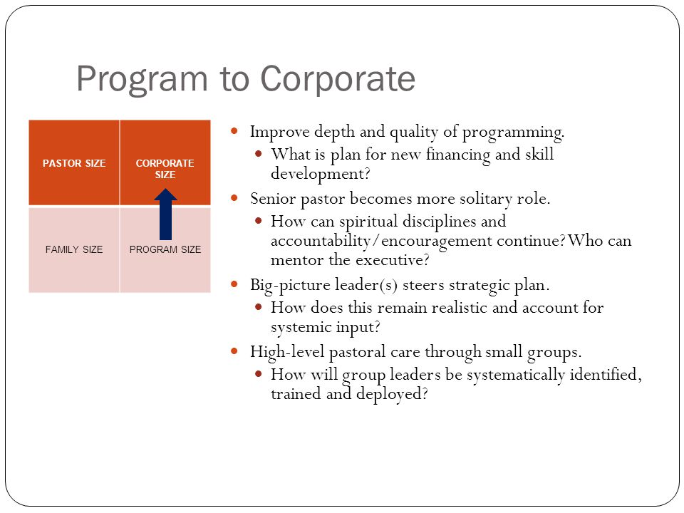 Program to Corporate Improve depth and quality of programming.