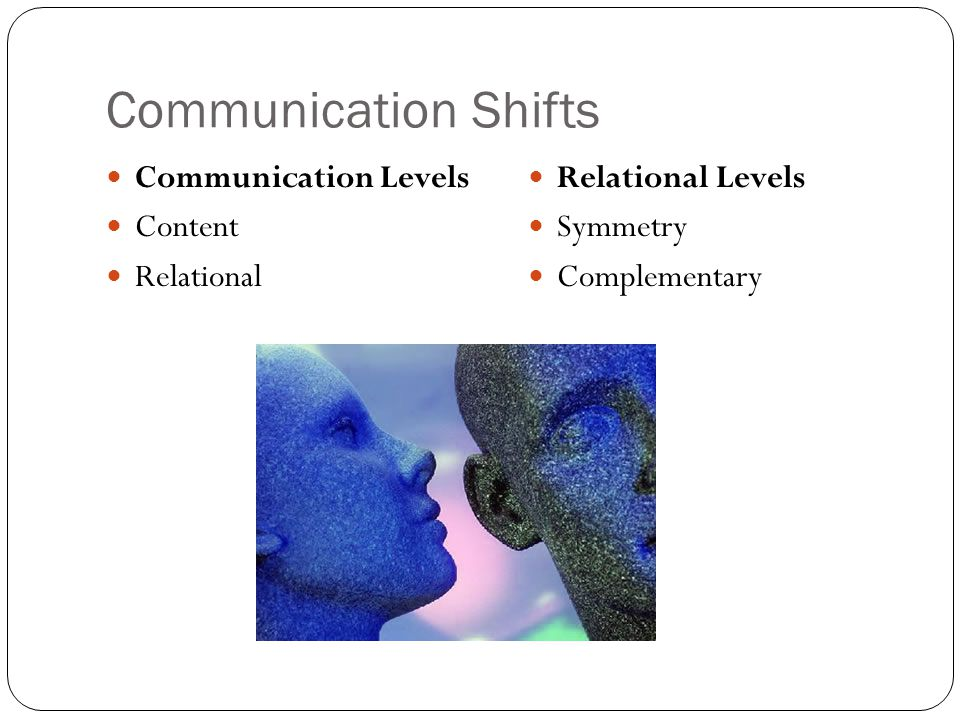 Communication Shifts Communication Levels Content Relational Relational Levels Symmetry Complementary