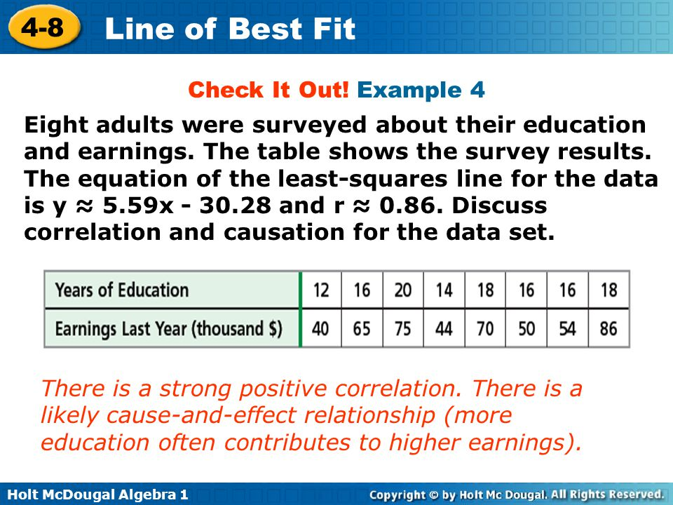 Holt McDougal Algebra 1 4-8 Line of Best Fit Check It Out! Example 4 Eight adults were surveyed about their education and earnings. The table shows th