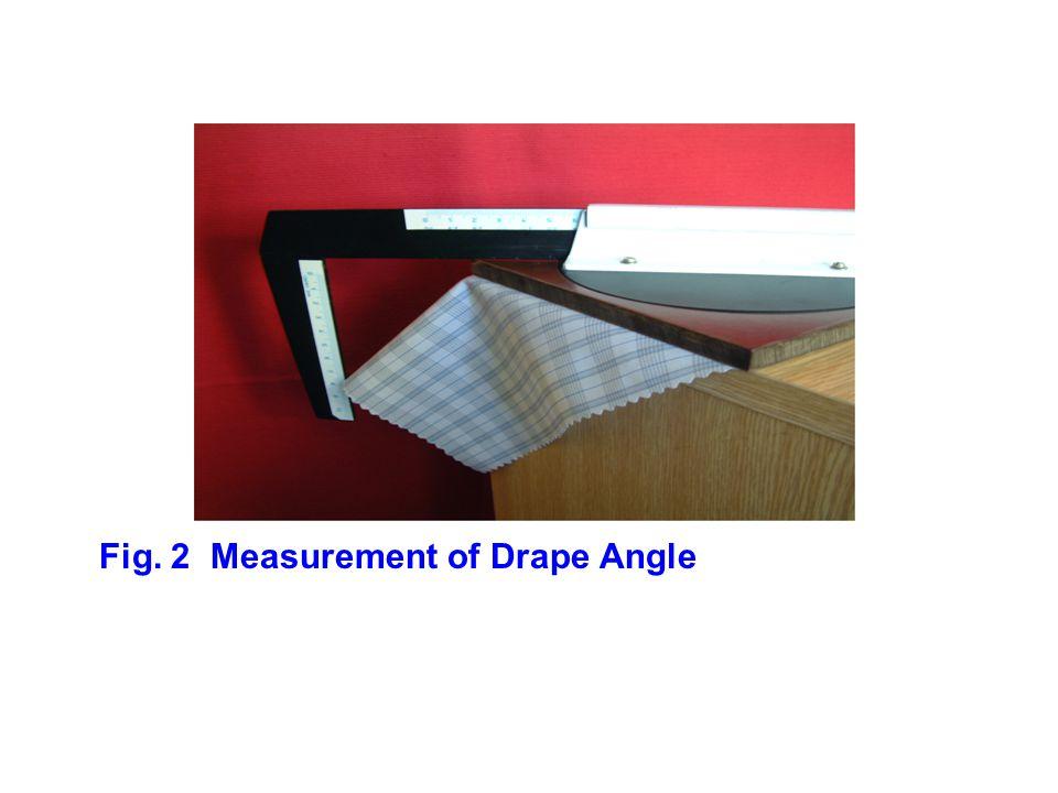 Fig. 2 Measurement of Drape Angle