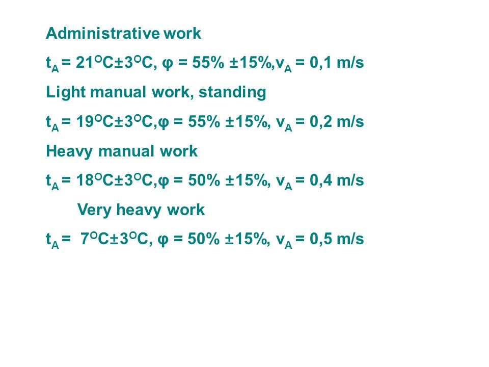Administrative work t A = 21 O C±3 O C, φ = 55% ±15%,v A = 0,1 m/s Light manual work, standing t A = 19 O C±3 O C,φ = 55% ±15%, v A = 0,2 m/s Heavy manual work t A = 18 O C±3 O C,φ = 50% ±15%, v A = 0,4 m/s Very heavy work t A = 7 O C±3 O C, φ = 50% ±15%, v A = 0,5 m/s