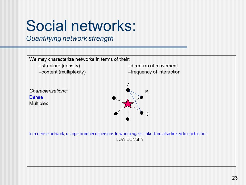 23 Social networks: Quantifying network strength We may characterize networks in terms of their: --structure (density)--direction of movement --content (multiplexity)--frequency of interaction Characterizations: Dense Multiplex In a dense network, a large number of persons to whom ego is linked are also linked to each other.